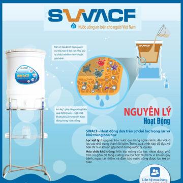 Bình lọc SWACF 20l